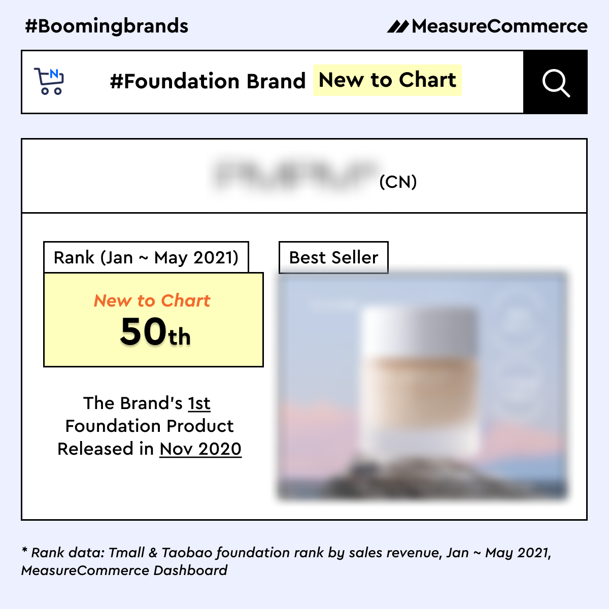 2021 New Foundation Brand into TOP 50 within Six Months!
